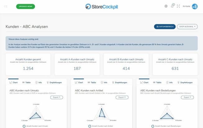 StoreCockpit Desktop Auswertungen Kunden
