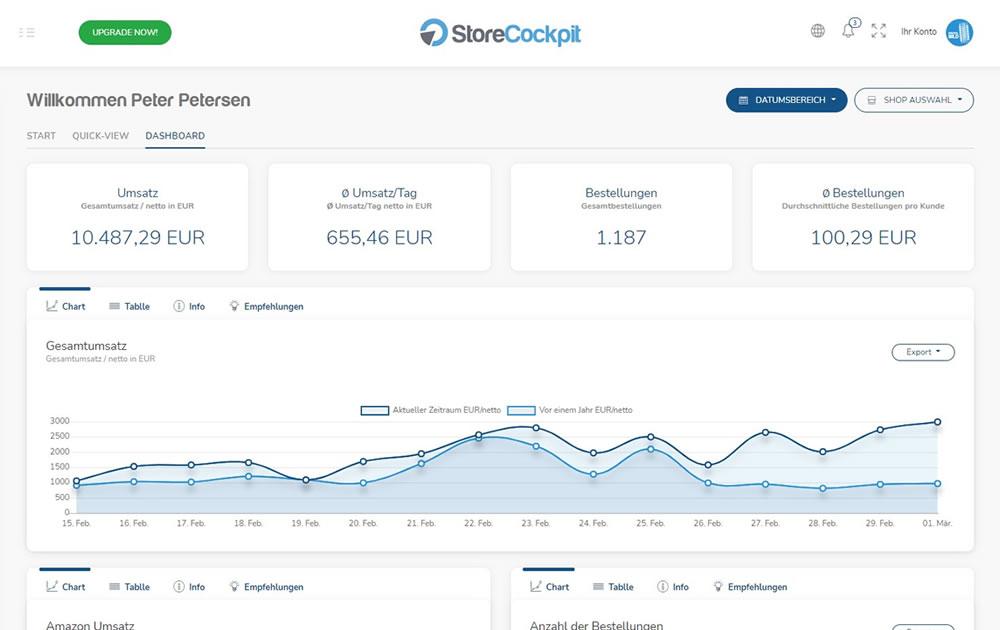 StoreCockpit Shop Statistiken