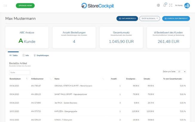 StoreCockpit Dashboard Sortimentsanalysen