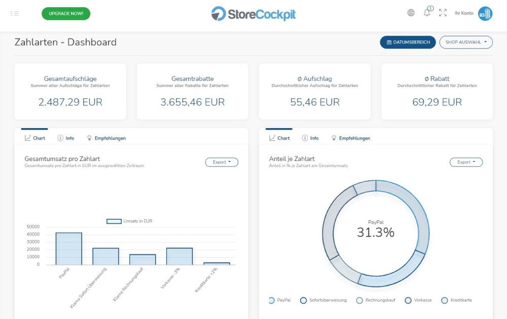 StoreCockpit Payment Statistiken