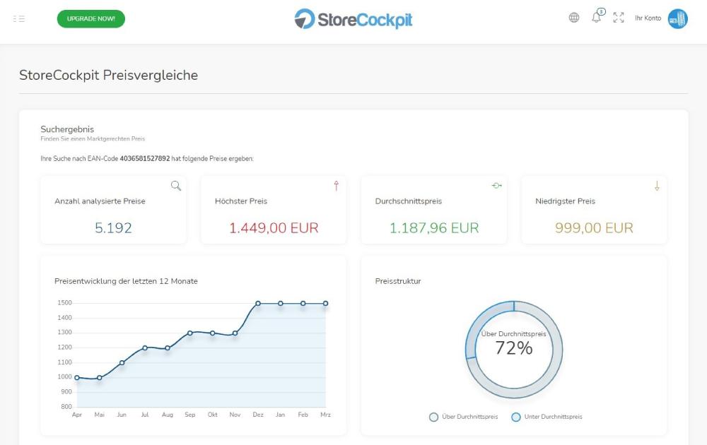 StoreCockpit Dashboard Preismodul